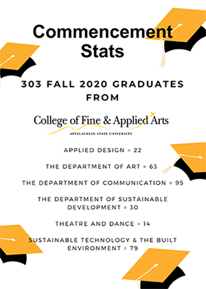 Fall 2020 Commencement Stats